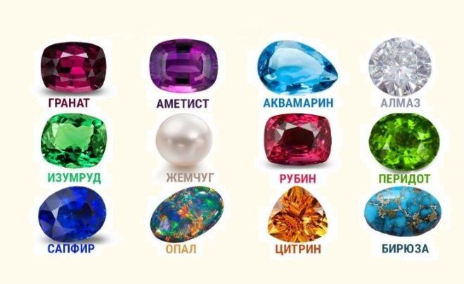Узнайте Ваш камень-талисман по дате рождения и от чего он оберегает
