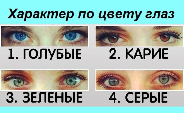 Как цвет глаз влияет на человека.